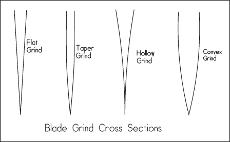 Grinds1