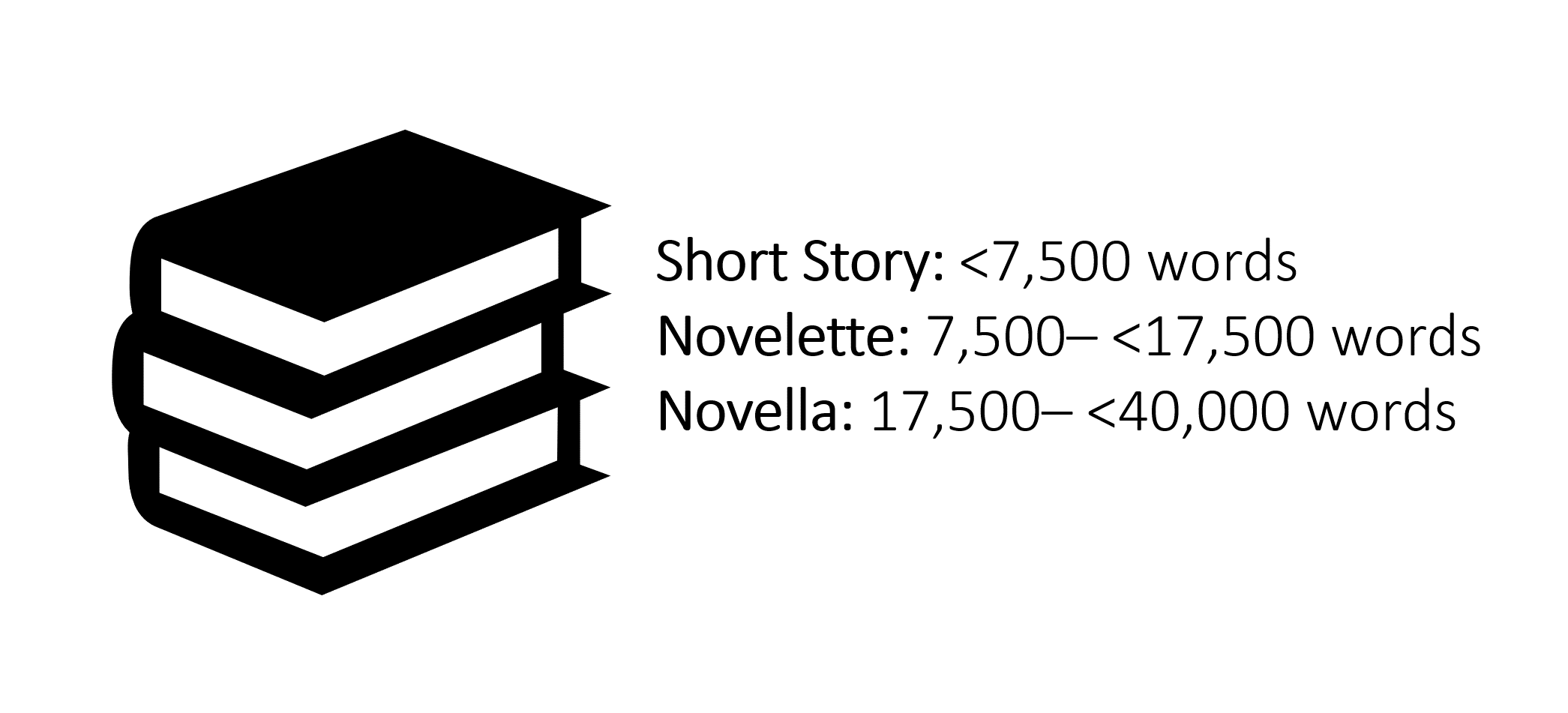 Short Story, Novelette, and Novella word counts
